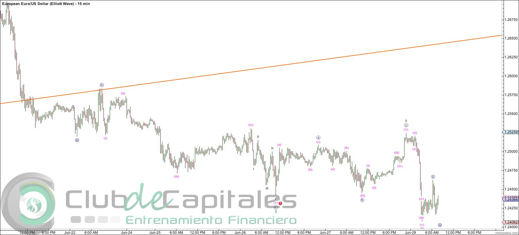 Noticias de finanzas forex 2013