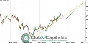 ESP35 - Primary Analysis - Jul-09 1019 AM (1 week)