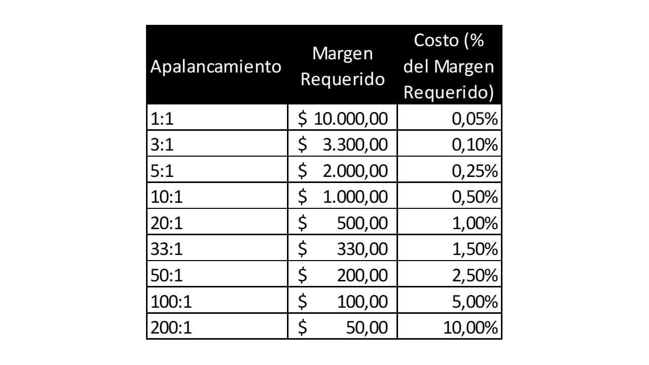 costos-de-transaccion
