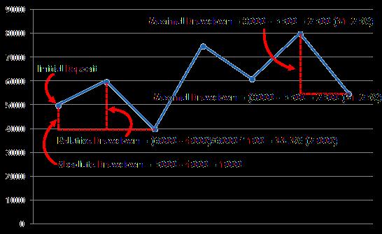 reducción-máxima-en-gestión-de-riesgos