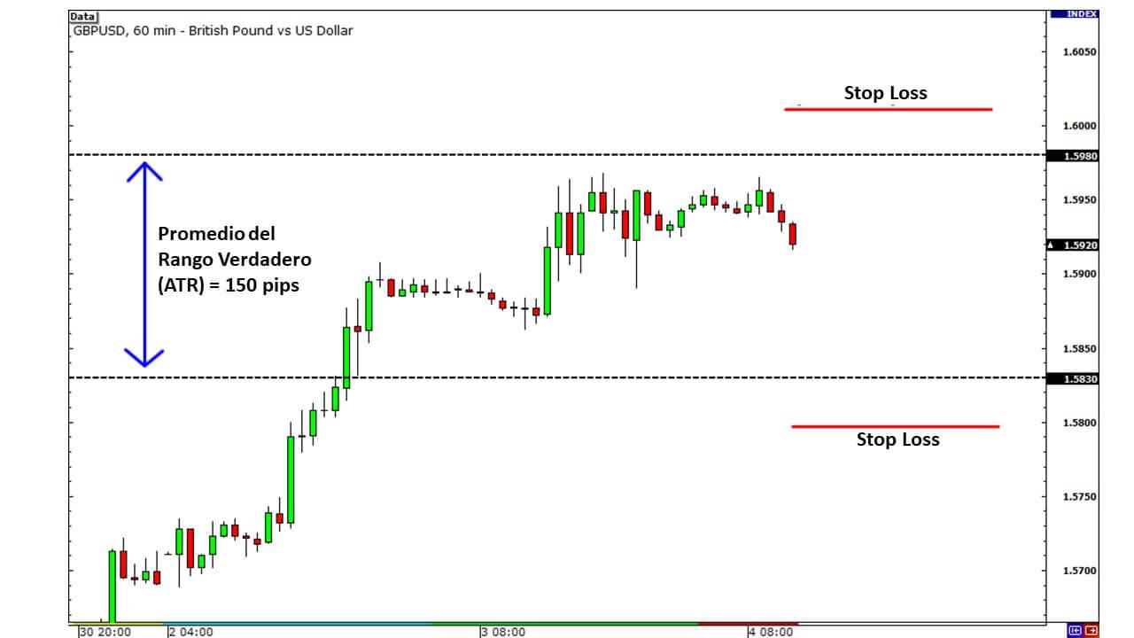 volatilidad-de-precios