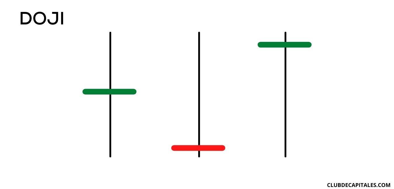 patrones-de-velas-japonesas