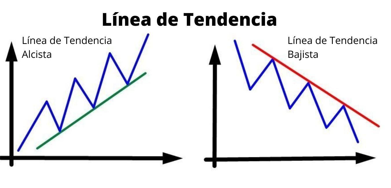 linea-de-tendencia
