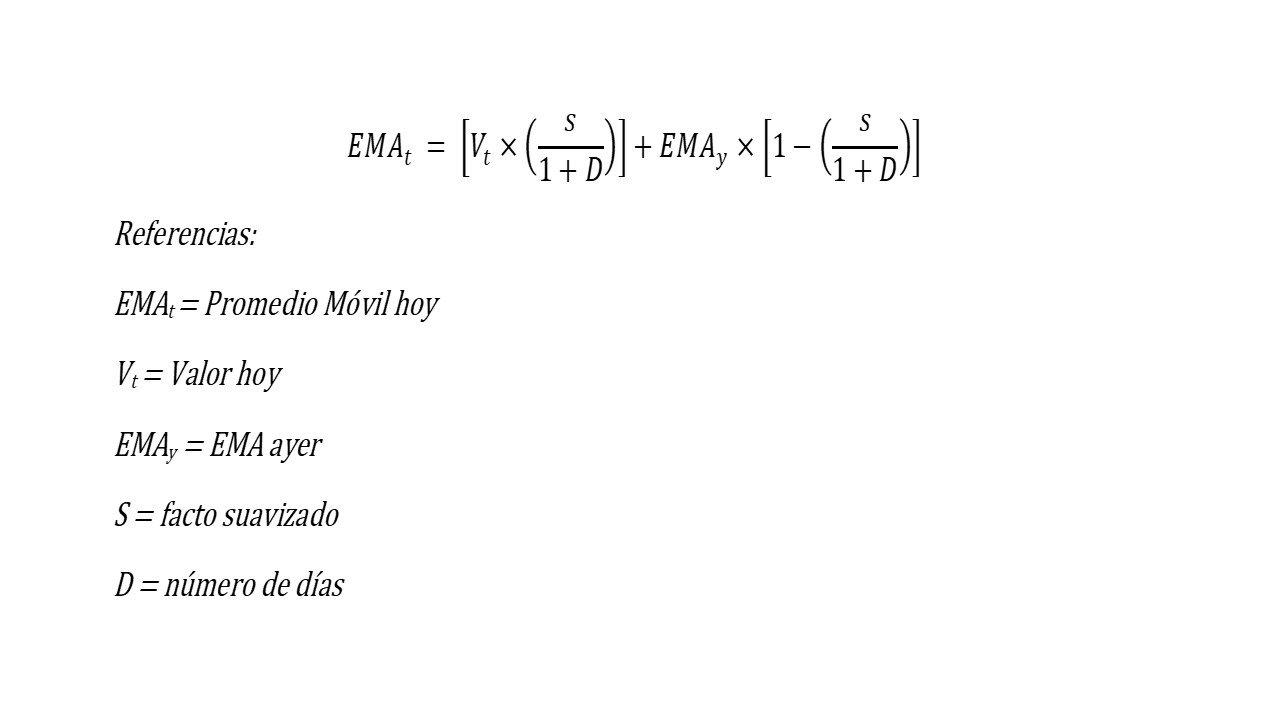promedio-movil-exponencial